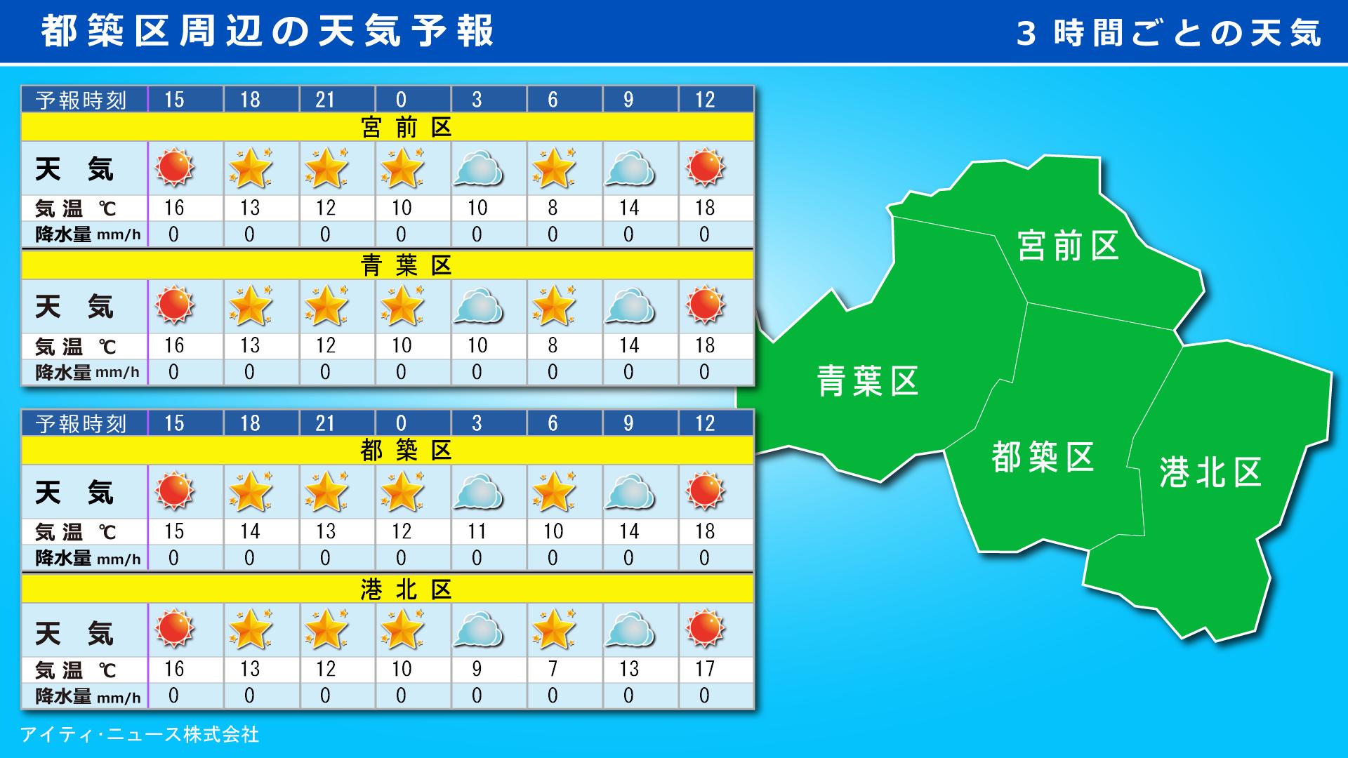 降水 量 予報 東京